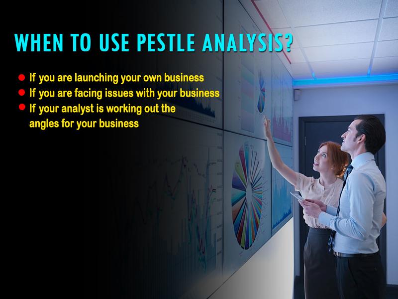 When to use pestle analysis example